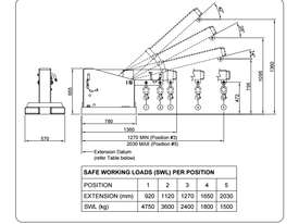 Forklift Tilt Jib Extents to 2.03m 1.36m Height 4750 KG Syd - picture2' - Click to enlarge