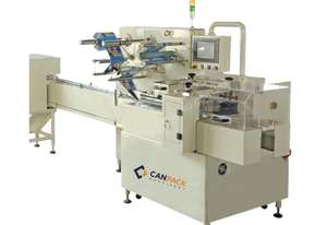 CanPack Machinery Flow Wrapper (On-end packing)