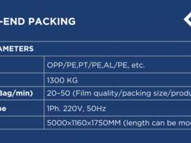 Flow Wrapper (On-end packing) - picture1' - Click to enlarge