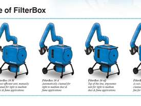 Filterbox For Dust and Fumes - picture2' - Click to enlarge