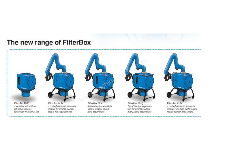 Filterbox For Dust and Fumes