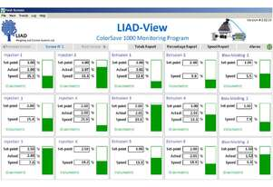 LIAD-View In-Line Project Control