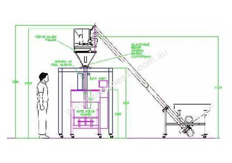 Powder Packaging System